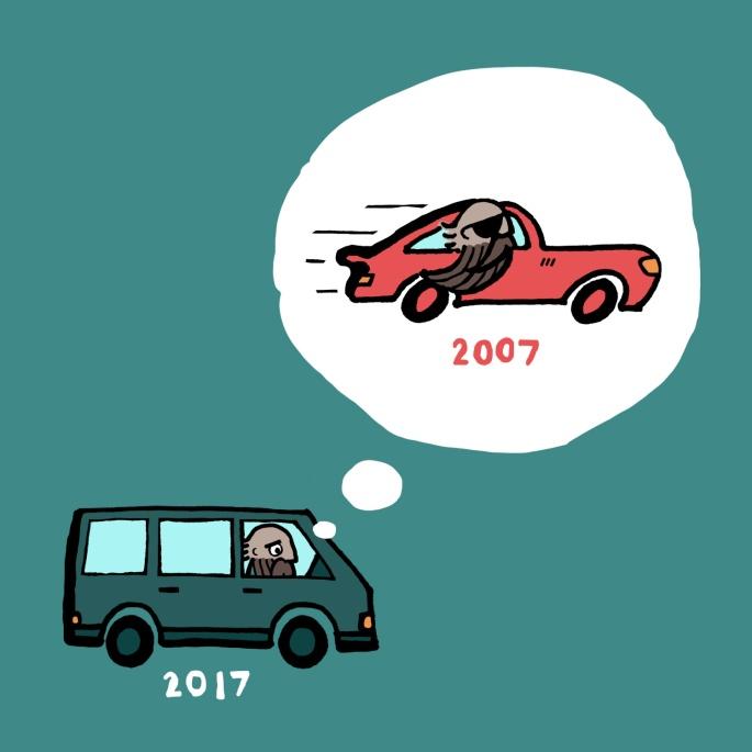 OFT-Car